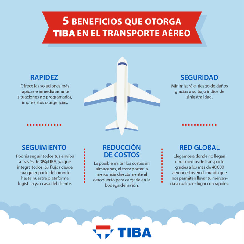 Transporte aéreo: beneficios