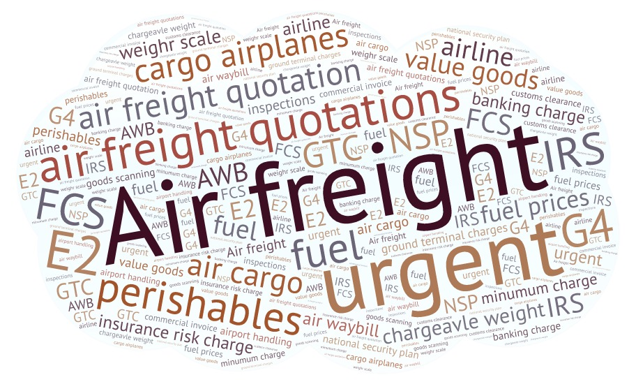 Air freight quotation: how to understand | TIBA