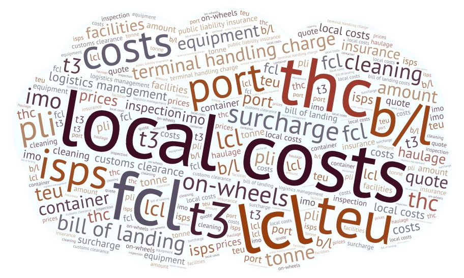Shipping local costs